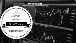 Forex Forecast-USD/CHF Potential Short Opportunity