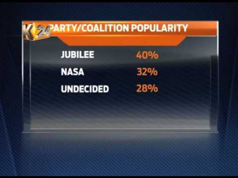 Odinga ranked as most preferred NASA flag bearer at 68%