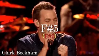 High Notes - F#5 Battle -  Male Singers