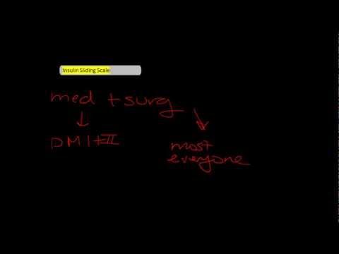 Insulin Sliding Scale Explaned! [UndergroundMed]