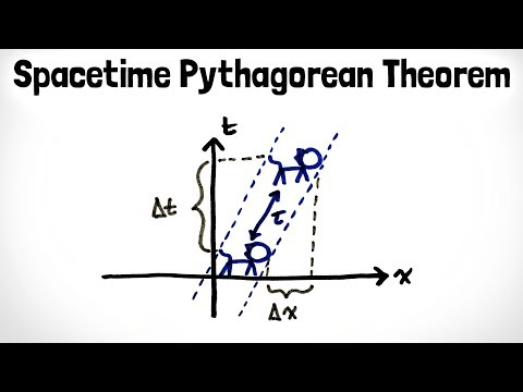 Spacetime Intervals: Not EVERYTHING is Relative | Special Relativity Ch. 7