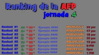 Ranking '' A F P '' // Clash of Clans // Cambios en el TOP // Jornada 4