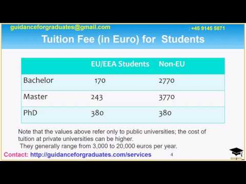 Study in France- Tuition Fee for Bachelors, Master and PhD Students, Visa Process