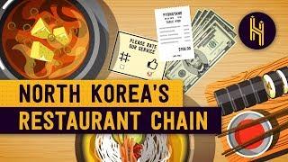 The Global Restaurant Chain Run by North Korea