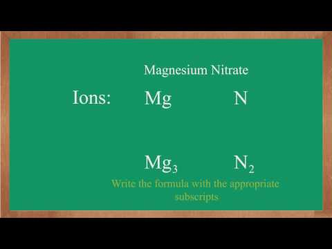Writing Ionic Formulas: Magnesium Nitrate