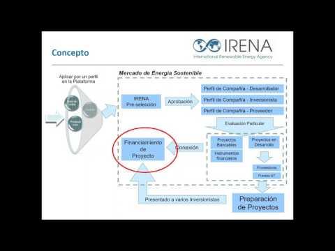 Mercado de Energía Sostenible en Argentina - Programa RenovAr