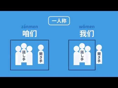 中国語文法・超入門講座 #1 人称代詞(人称代名詞)