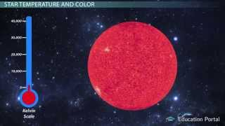 Learning Physics_Types of Stars by Size, Color and Life Cycle