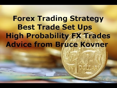 Forex Trading Best Trade Set Ups Strategy Profit Tips