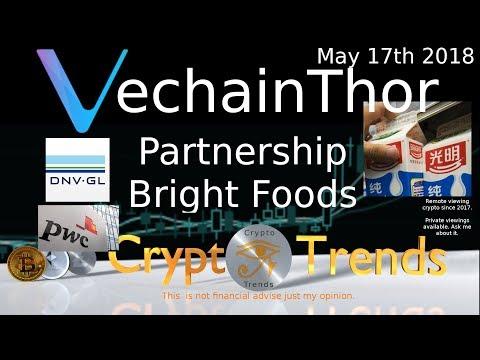 VEN Vechain - Huge partnership. B2B commerce.