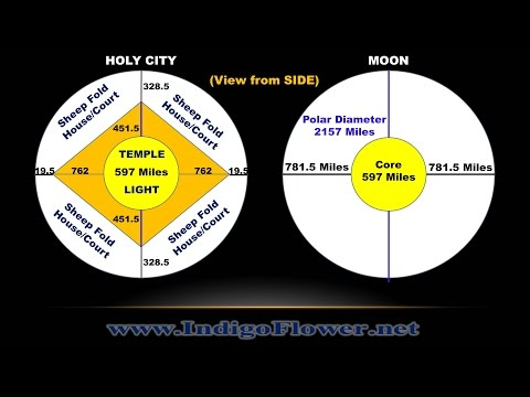 Bible: A CITY in the MOON! Must See PROOF!