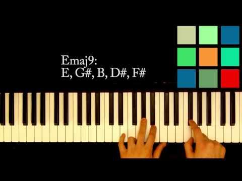 Piano Chords: E Chords