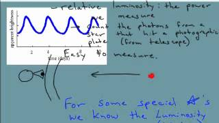 Cosmology - Lecture 3 Astronomy 2