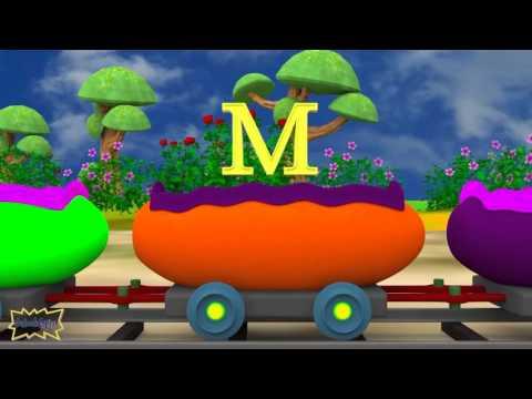 Sa Invatam Alfabetul - Trenuletul A B C D E F G H I J K M N O P Q R S T Ţ U V W X Y Z