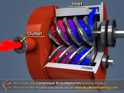 Compressed Air Fundamentals Safety