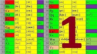 АНГЛИЙСКИЙ ЯЗЫК - ЧТЕНИЕ ДО АВТОМАТИЗМА УРОК 1 УРОКИ АНГЛИЙСКОГО ЯЗЫКА. АНГЛИЙСКИЙ ДЛЯ НАЧИНАЮЩИХ