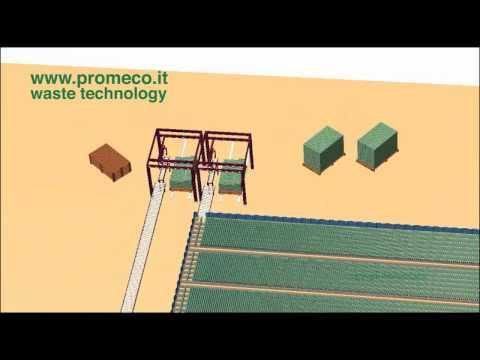 Promeco waste engineering & plants