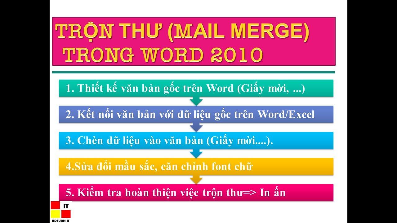 Hướng dẫn sử dụng, tạo Trộn thư (Mail Merge) trong Word 2010 để làm Giấy mời, Giấy khen, Hợp đồng