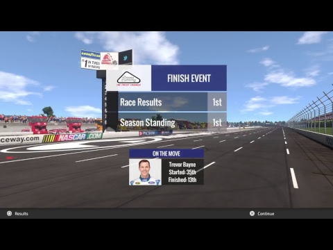 8112 Cup series S2 Race 14 (Points at the end)