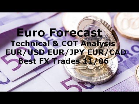 Forex Trading Forecast EUR/USD EUR/JPY & EURCAD Best FX Trades 11/06