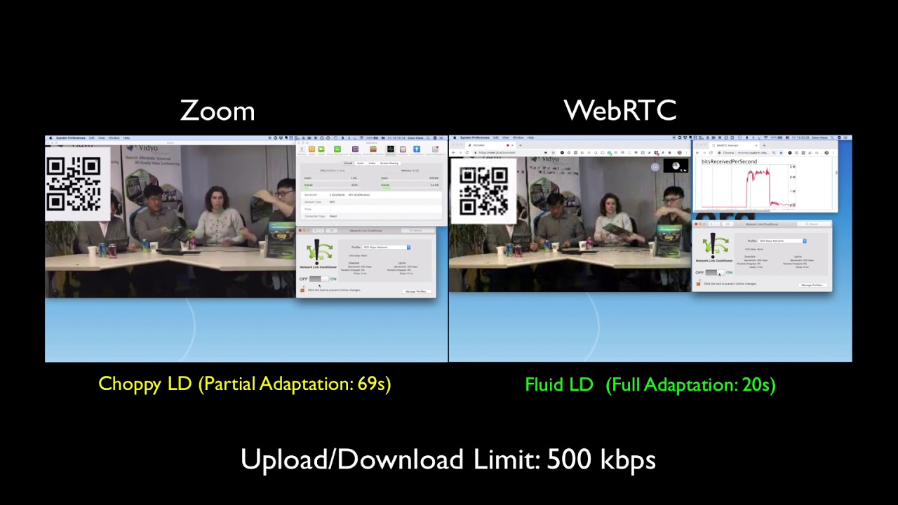 WebRTC vs Zoom  Who has Better Video Quality? • BlogGeek me