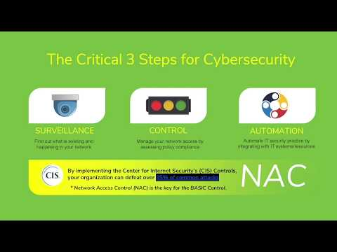 The Critical 3 Steps for Cybersecurity