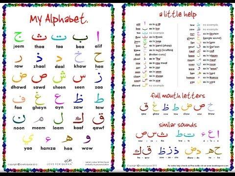 Arabic Alphabet Course B Lesson 1