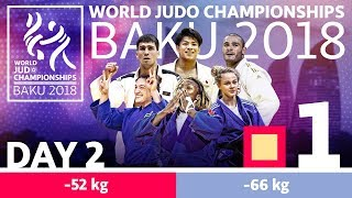 World Judo Championships 2018: Day 2 - Elimination