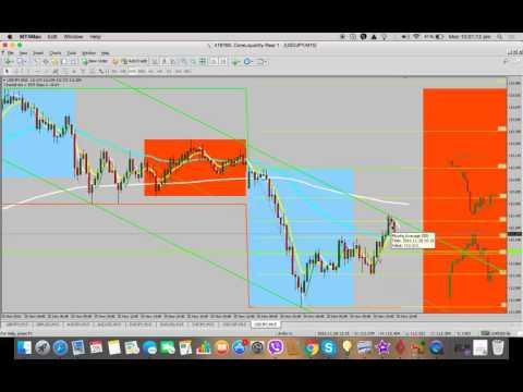 Trade Analysis/Advice, Pep Talk, Update, Bula From Fiji