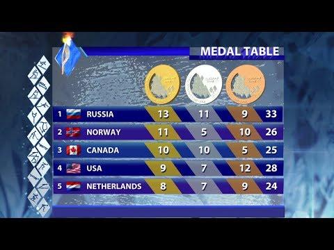 Gold Rush: Russia tops final Sochi 2014 medal count