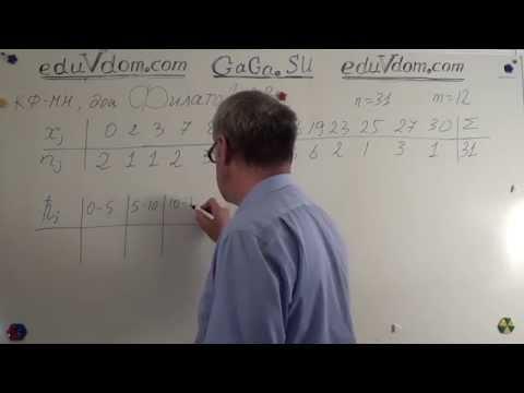 Математическая статистика 001. Выборочный метод. Выборочные представления.