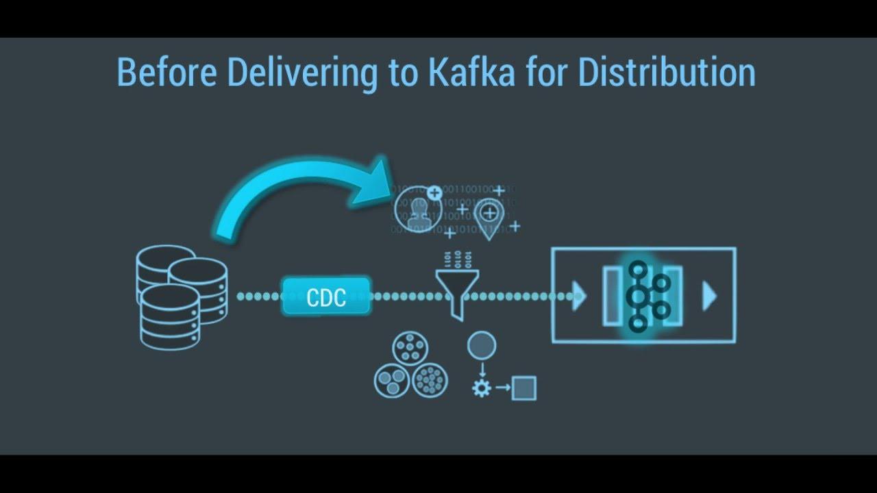 Real-time Change Data Capture to Kafka