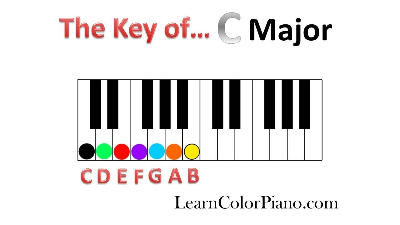 how to learn the key of c major key characteristics youtube
