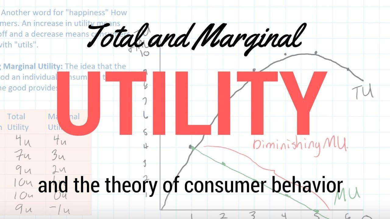 total utility vs marginal utility