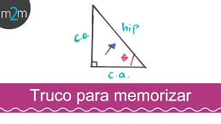 Funciones trigonométricas │ truco para memorizar