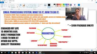 How To Make Money Online For Beginners - Make Money Posting Ads On Social Media - Email Processing
