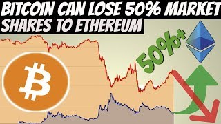 Bitcoin Can Lose Over 50% Market Shares to Ethereum (By 2023)