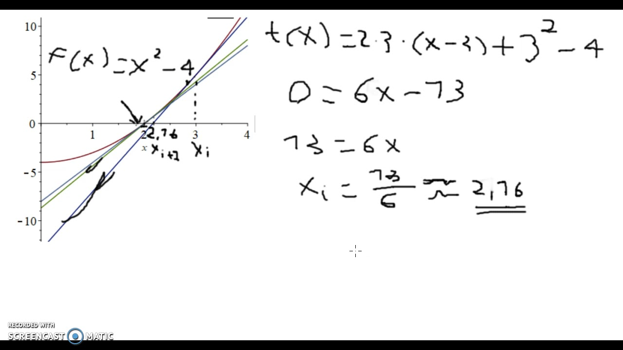 Mat B: Diifferentialregning : Newton-Raphson-metoden
