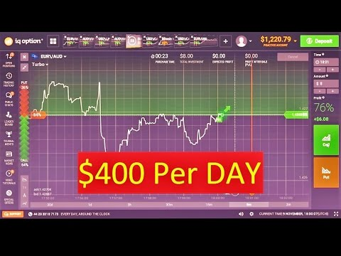 IQ Option $400 Daily With The Martingale Strategy Trading Binary Options