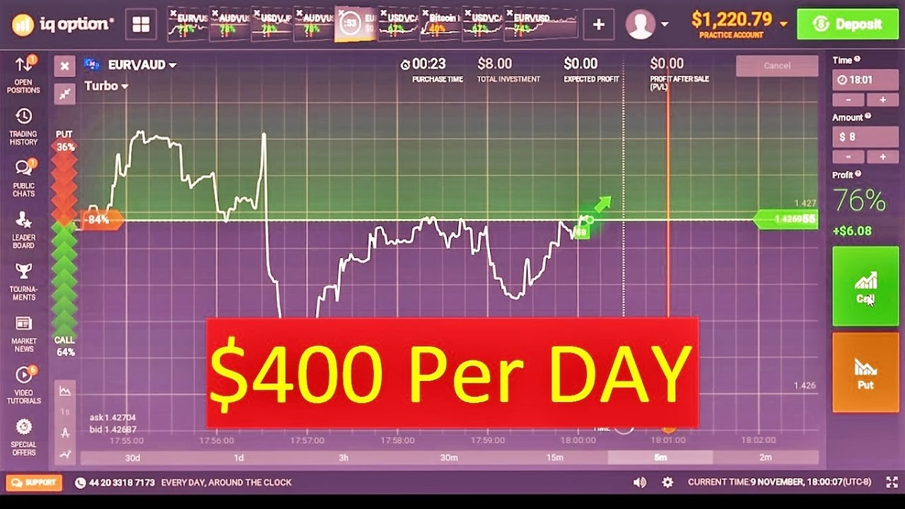 Martingale binary options