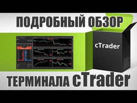 CTrader - обзор торгового терминала