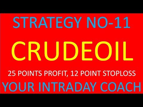 STRATEGY NO-11 CRUDE OIL