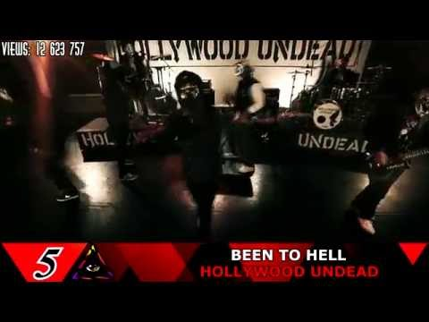 HOLLYWOOD UNDEAD | TOP 10 SONGS
