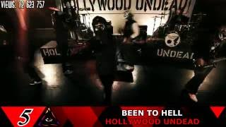 HOLLYWOOD UNDEAD TOP 10 SONGS