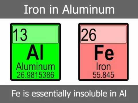 Iron Content in Aluminum Alloy