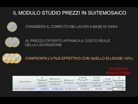 Studio Prezzi: formula l'offerta vincente!