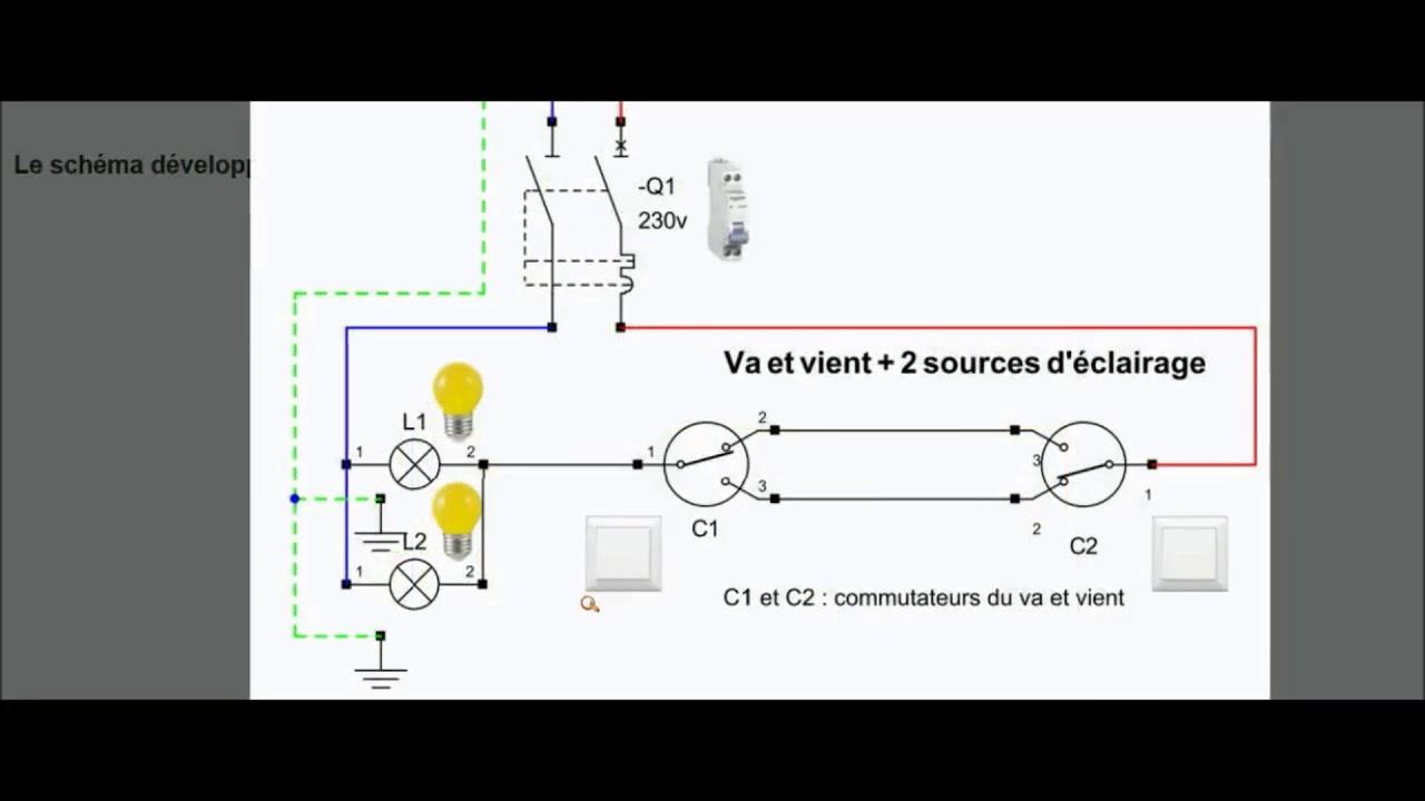 Les Circuits De Base En Habitat 3 Le Va Et Vient By Le