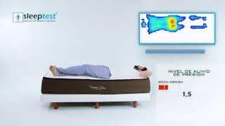 Sleep Test® con colchón TermalFresh® Plus tratamiento térmico (David)