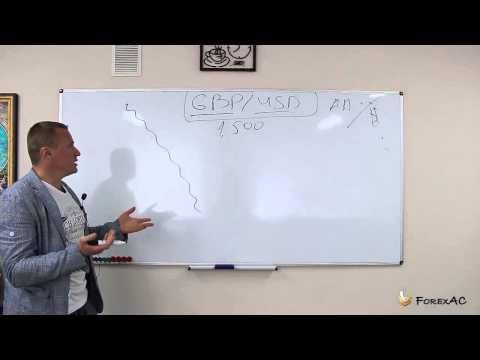 Курсы валют| Обучение Форекс онлайн