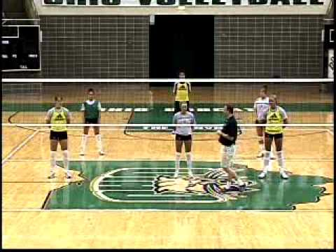 Three Middle Hitter Double Quick Offensive System